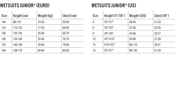sizing-chart-wetsuits-junior-(1)
