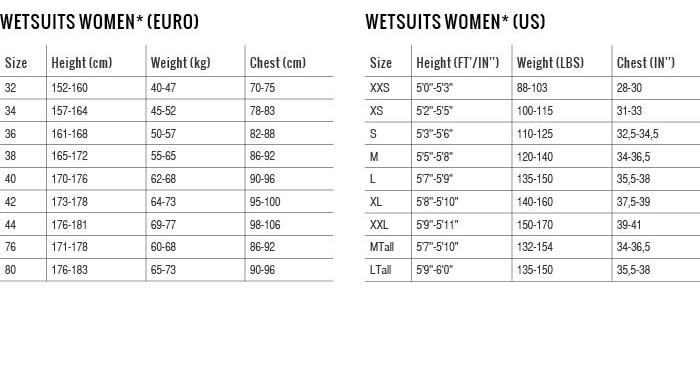 sizing-chart-wetsuits-dames-1