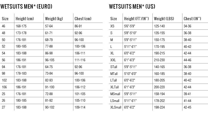 sizing-chart-wetsuits-heren